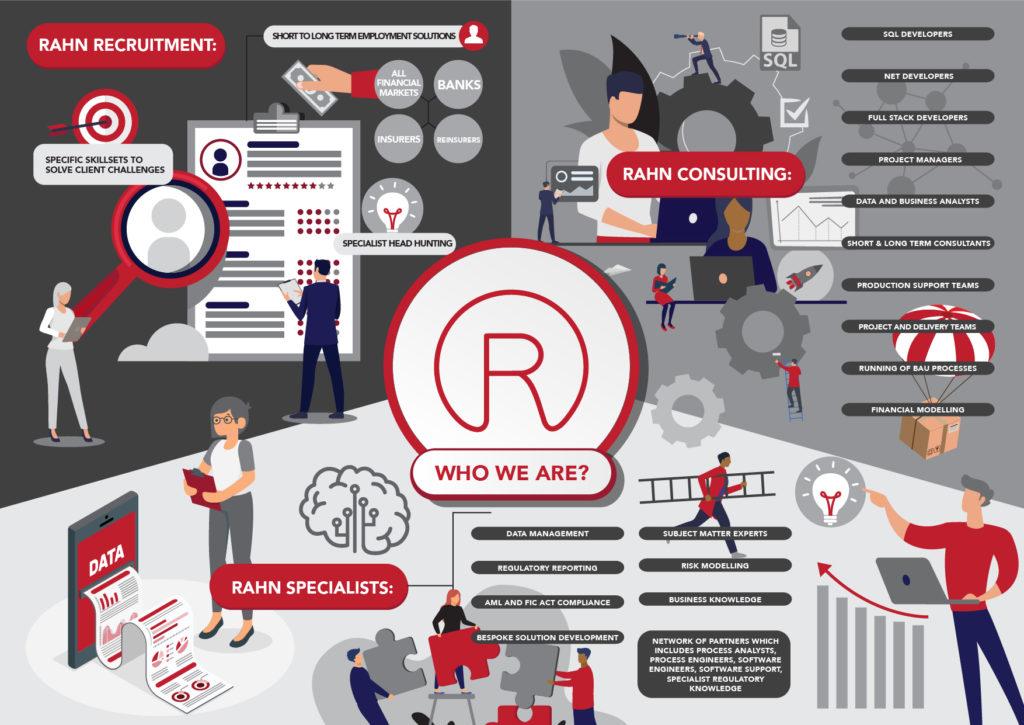 Rahn Consolidated Pty Ltd